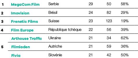 Arthose.Trafic.France