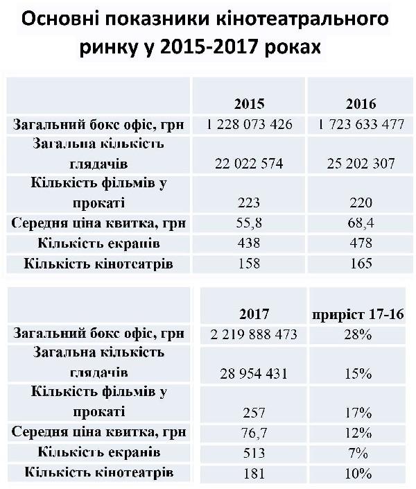 Ukraine.B.O.15.16.17